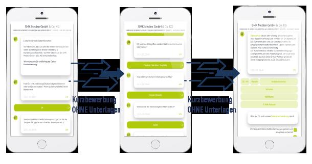 Online Kurzbewerbung ohne Unterlagen und Lebenslauf für schnelle Bewerbung